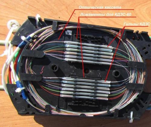 Подготовка оптоволокна к сварке или Чего стоят ошибки пайщика