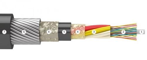 Как устроен оптоволоконный кабель