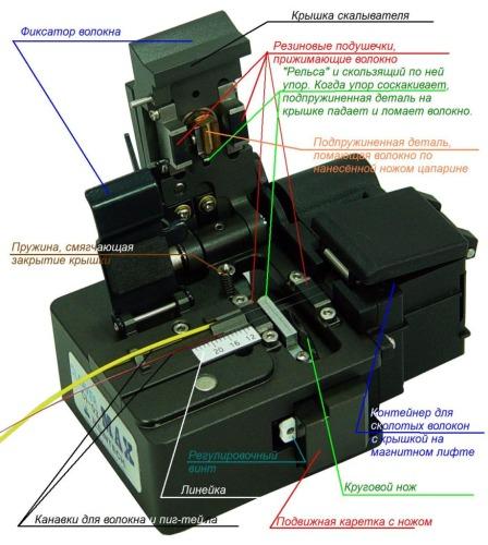 Современные автоматические сварочные аппараты