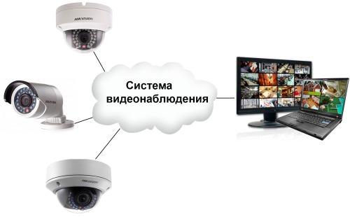 Монтаж видеонаблюдения